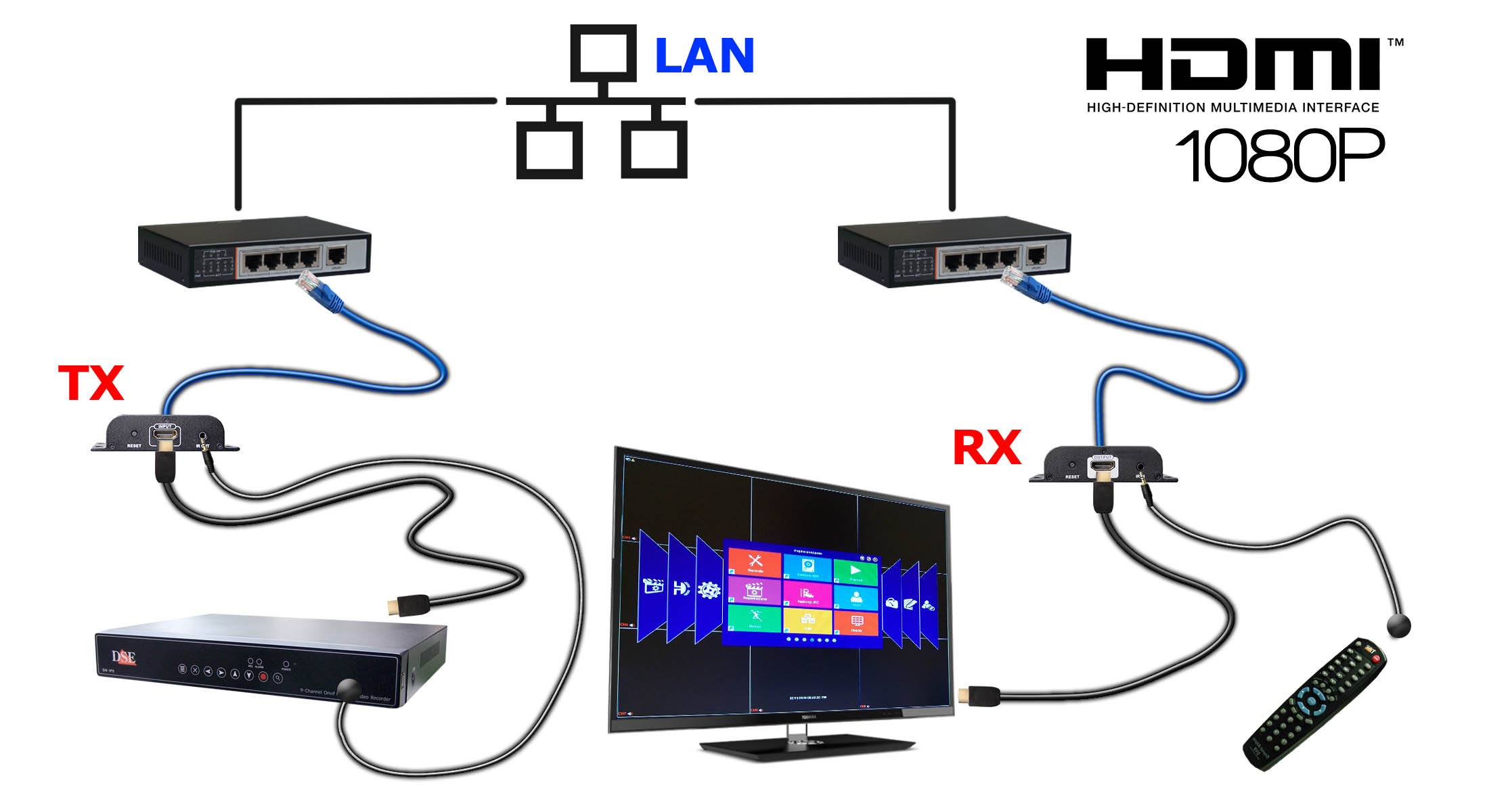 hdmi splitters hdmi amplifiers hdmi transmitters. Black Bedroom Furniture Sets. Home Design Ideas